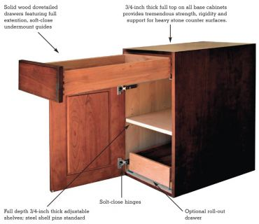 3/4-inch cabinet construction, concealed hardwood dowel joinery. Multiple interior choices include solid color melamines, and option of wood grain melamines and Birch plywood. (Cabinet construction courtesy Bellmont Cabinet Company)