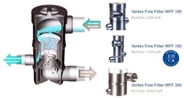 WISY WFF 150 Vortex filter diagram