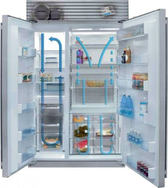 Dual refrigeration separates the work between the refrigerator and freezer. Two compressors help conserve energy while preserving food's goodness in two sealed compartments.