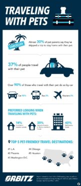 Travel with Pets