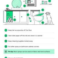 Pet-Proofing Your Bathroom (click to enlarge)