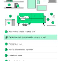 Pet-Proofing Your Livingroom (click to enlarge)